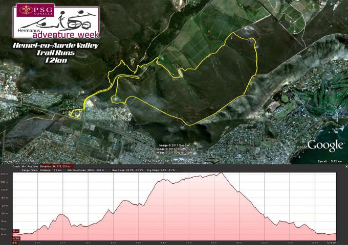 trailrun12km