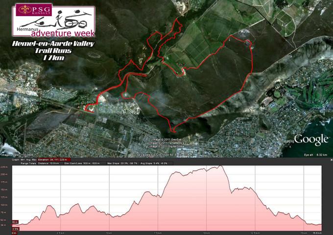 trailrun17km