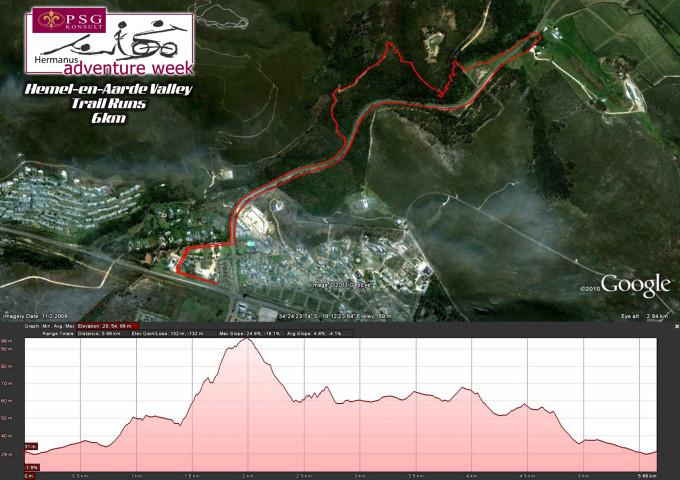 trailrun6km