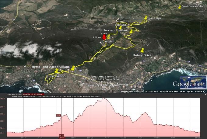 Whale Festival 30km MTB route