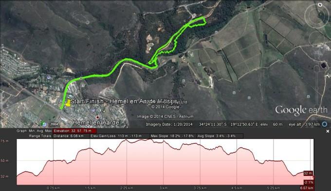 Green Route & Profile
