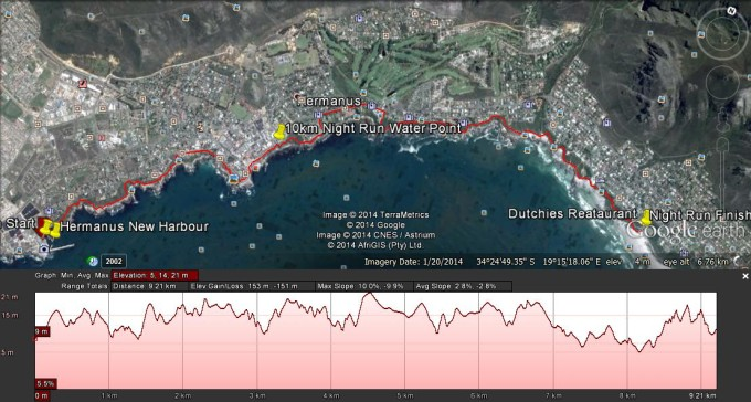 10km Night Run 2014