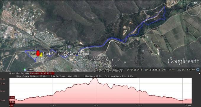 10km Trail 2014