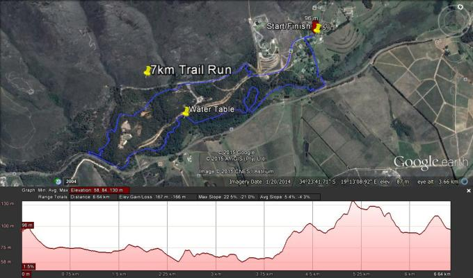 7km Trail Run