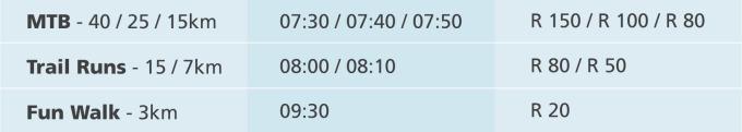 scheduletable